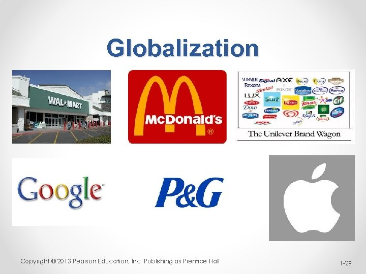 Globalization Copyright © 2013 Pearson Education, Inc. Publishing as Prentice Hall 1 -29