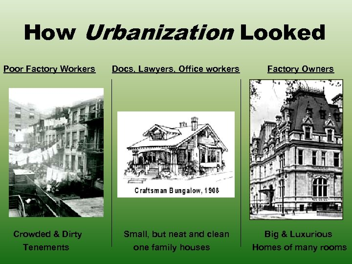 How Urbanization Looked Poor Factory Workers Docs, Lawyers, Office workers Factory Owners Crowded &