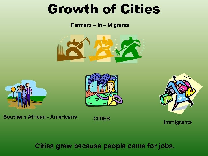 Growth of Cities Farmers – In – Migrants Southern African - Americans CITIES Immigrants