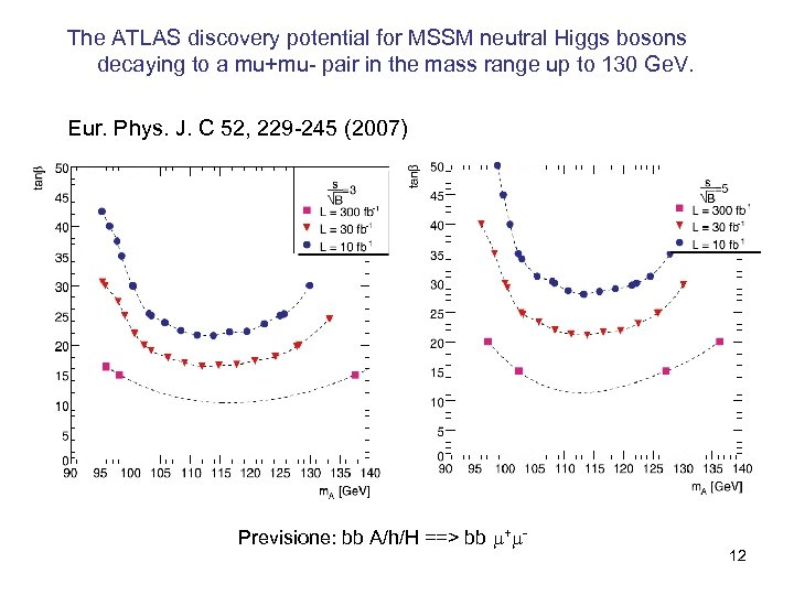 The ATLAS discovery potential for MSSM neutral Higgs bosons decaying to a mu+mu- pair