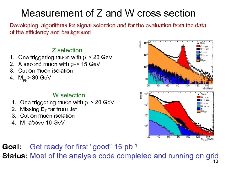 Measurement of Z and W cross section Developing algorithms for signal selection and for