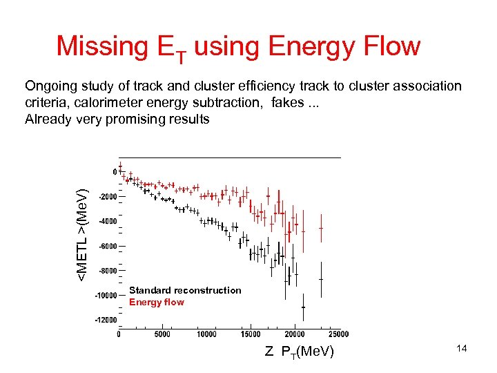Missing ET using Energy Flow <METL >(Me. V) Ongoing study of track and cluster