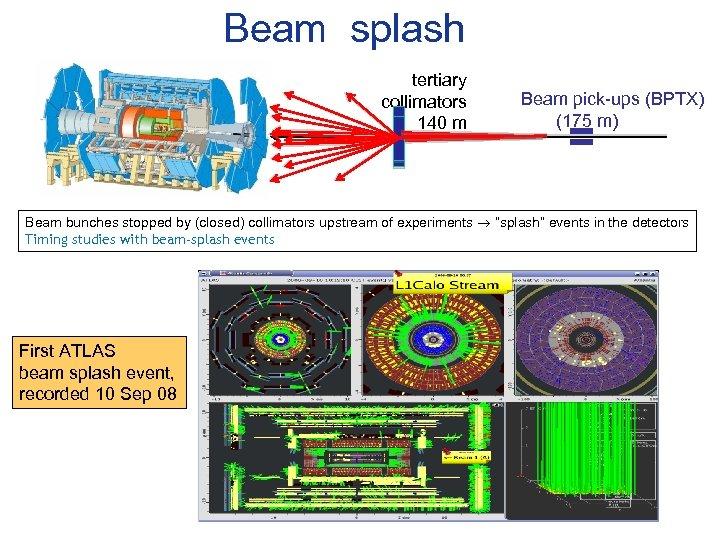 Beam splash tertiary collimators 140 m Beam pick-ups (BPTX) (175 m) Beam bunches stopped