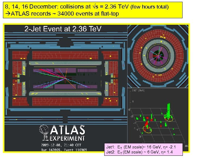 8, 14, 16 December: collisions at √s = 2. 36 Te. V (few hours