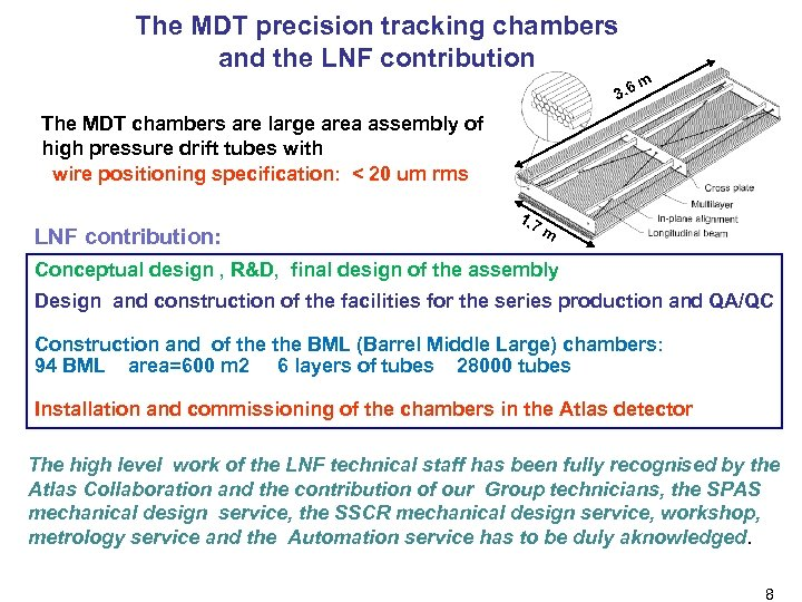 The MDT precision tracking chambers and the LNF contribution 3. 6 m The MDT