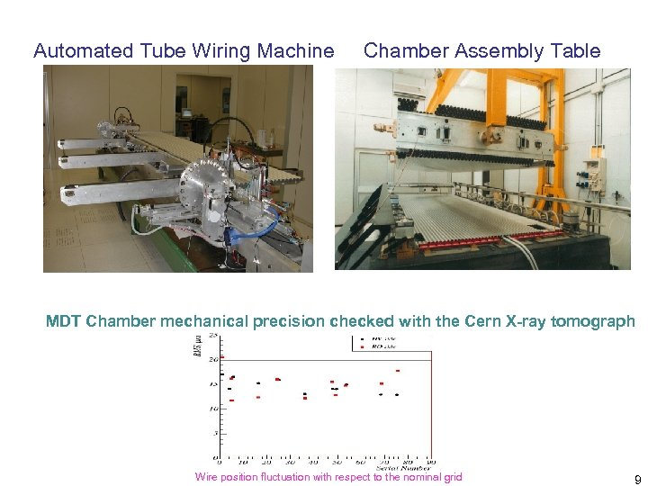 Automated Tube Wiring Machine Chamber Assembly Table MDT Chamber mechanical precision checked with the