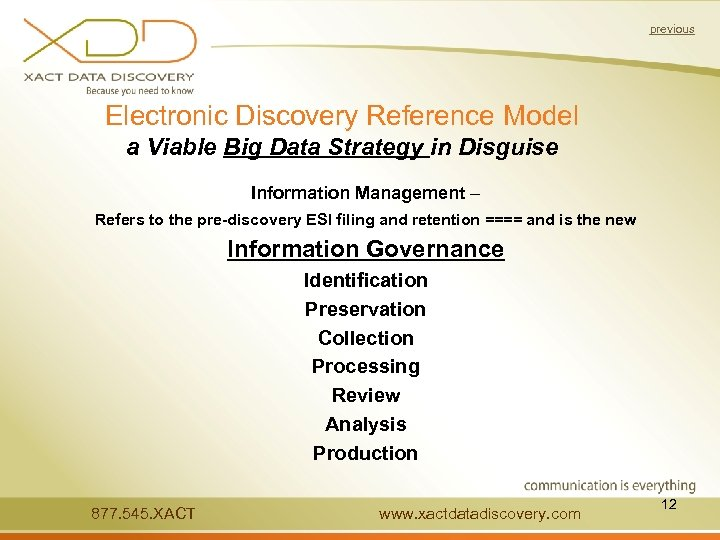 previous Electronic Discovery Reference Model a Viable Big Data Strategy in Disguise Information Management