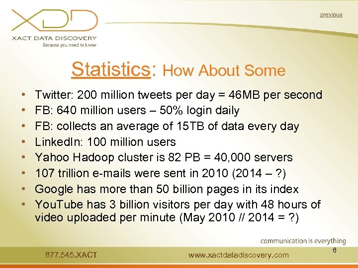previous Statistics: How About Some • • Twitter: 200 million tweets per day =