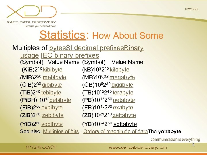 previous Statistics: How About Some Multiples of bytes. SI decimal prefixes. Binary usage IEC