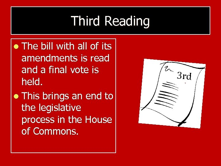 Third Reading l The bill with all of its amendments is read and a