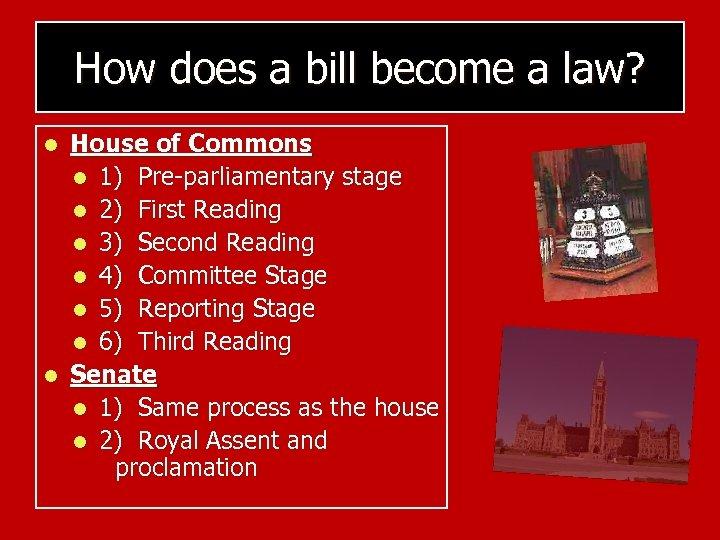 How does a bill become a law? House of Commons l 1) Pre-parliamentary stage