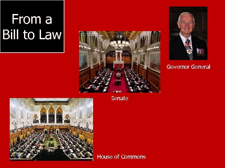 From a Bill to Law Governor General Senate House of Commons