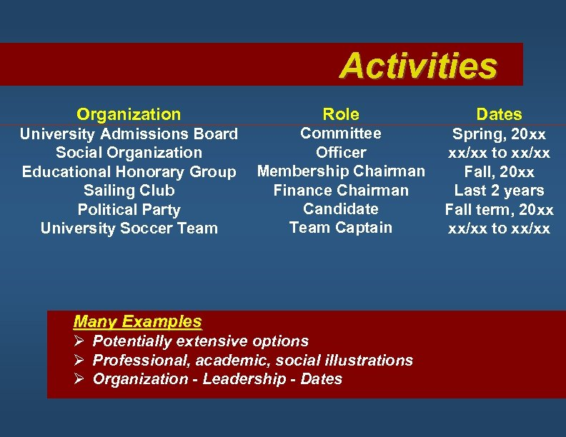 Activities Organization Role Dates University Admissions Board Social Organization Educational Honorary Group Sailing Club