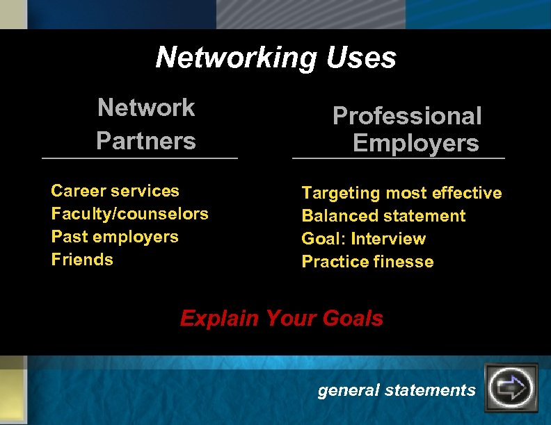 Networking Uses Network Partners Career services Faculty/counselors Past employers Friends Professional Employers Targeting most