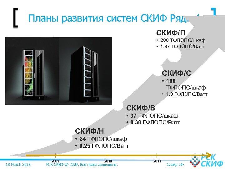 Планы развития систем СКИФ Ряда 4 СКИФ/П • 200 ТФЛОПС/шкаф • 1. 37 ГФЛОПС/Ватт
