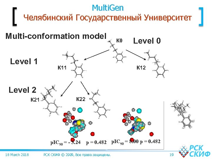 Multi. Gen Челябинский Государственный Университет Multi-conformation model Level 1 К 11 К 0 Level