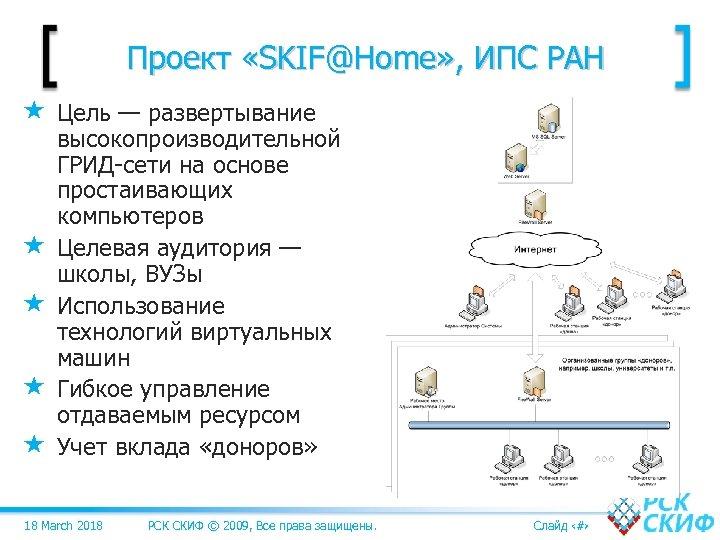 Проект «SKIF@Home» , ИПС РАН Цель — развертывание высокопроизводительной ГРИД-сети на основе простаивающих компьютеров