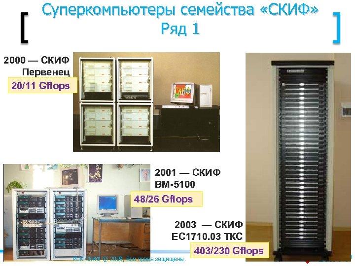 Суперкомпьютеры семейства «СКИФ» Ряд 1 2000 — СКИФ Первенец 20/11 Gflops 2001 — СКИФ