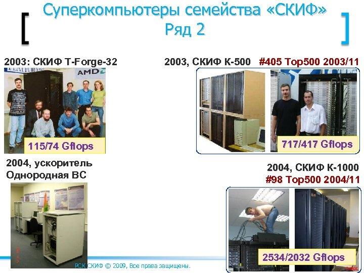 Суперкомпьютеры семейства «СКИФ» Ряд 2 2003: СКИФ Т-Forge-32 2003, СКИФ К-500 #405 Top 500