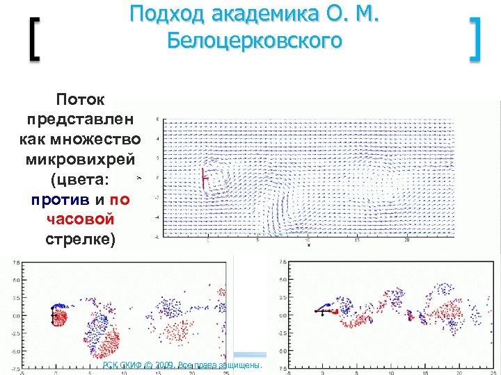 Подход академика О. М. Белоцерковского Поток представлен как множество микровихрей (цвета: против и по