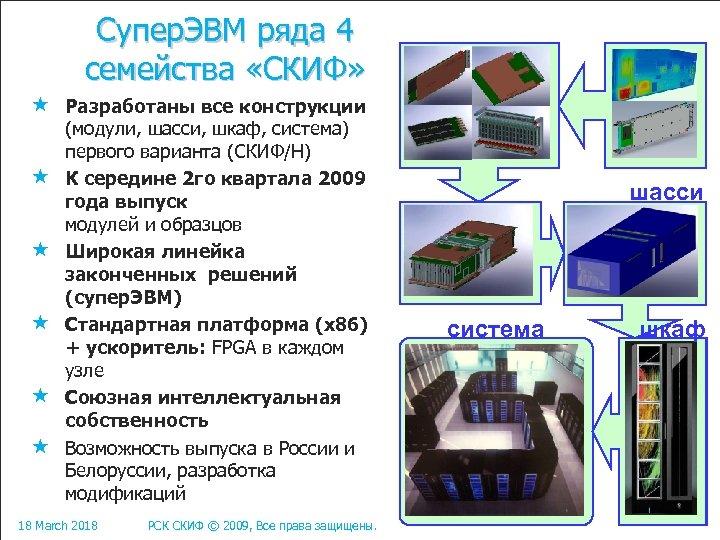 Супер. ЭВМ ряда 4 семейства «СКИФ» Разработаны все конструкции (модули, шасси, шкаф, система) первого