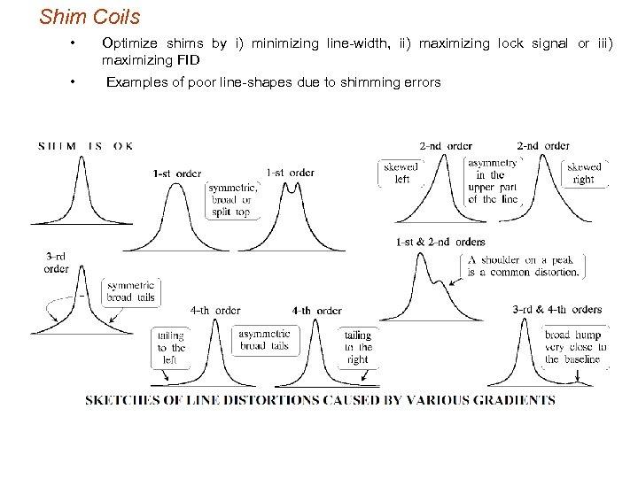 Shim Coils • Optimize shims by i) minimizing line-width, ii) maximizing lock signal or