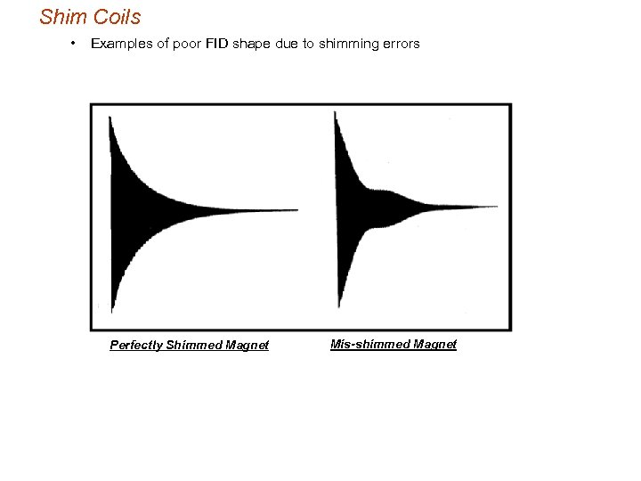 Shim Coils • Examples of poor FID shape due to shimming errors Perfectly Shimmed