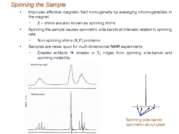 Spinning the Sample • Improves effective magnetic field homogeneity by averaging inhomogeneities in the