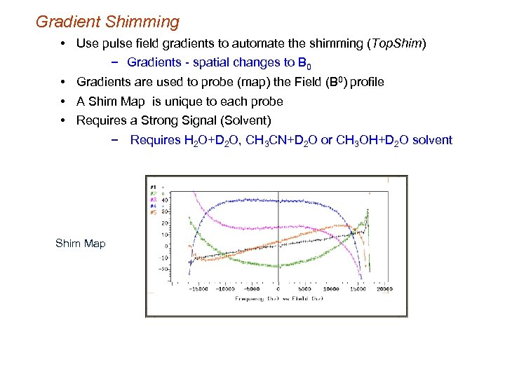 Gradient Shimming • Use pulse field gradients to automate the shimming (Top. Shim) −