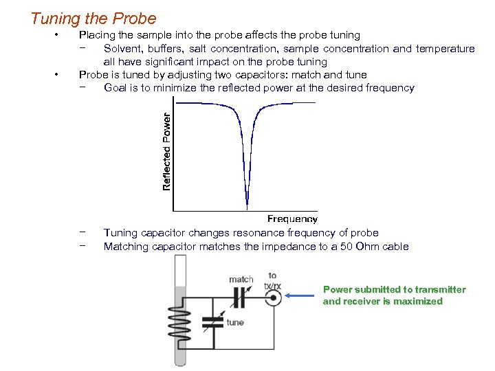 Tuning the Probe • • Placing the sample into the probe affects the probe