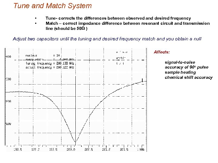 Tune and Match System • • Tune- corrects the differences between observed and desired