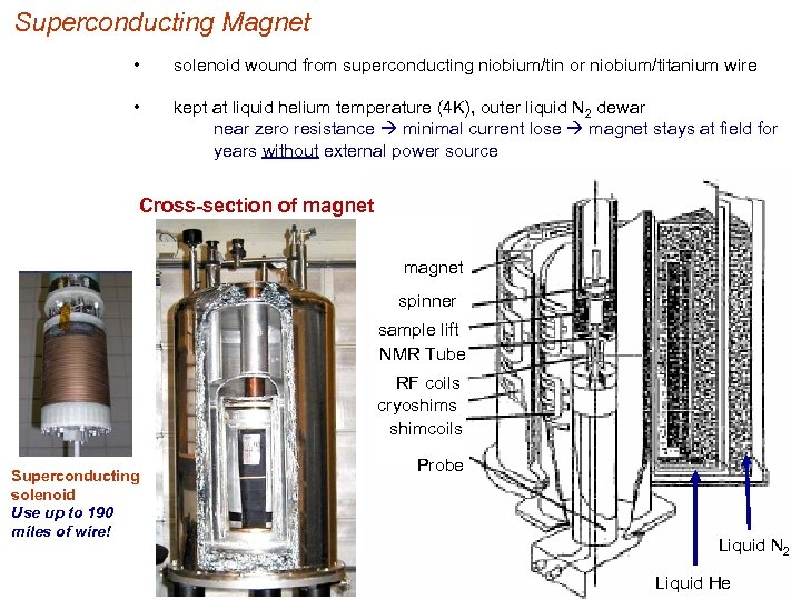 Superconducting Magnet • solenoid wound from superconducting niobium/tin or niobium/titanium wire • kept at