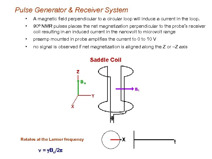 Pulse Generator & Receiver System • A magnetic field perpendicular to a circular loop