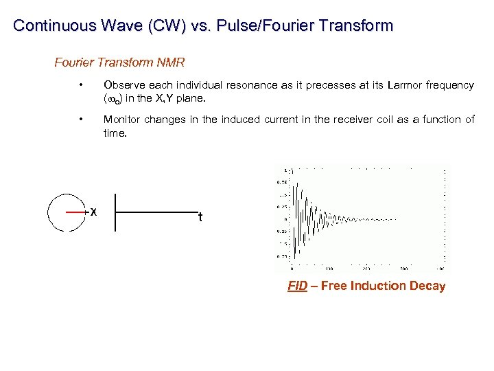 Continuous Wave (CW) vs. Pulse/Fourier Transform NMR • Observe each individual resonance as it