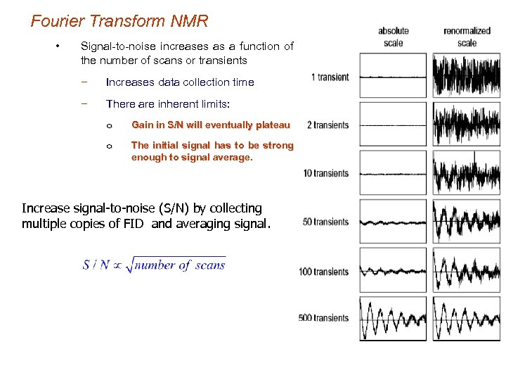 Fourier Transform NMR • Signal-to-noise increases as a function of the number of scans