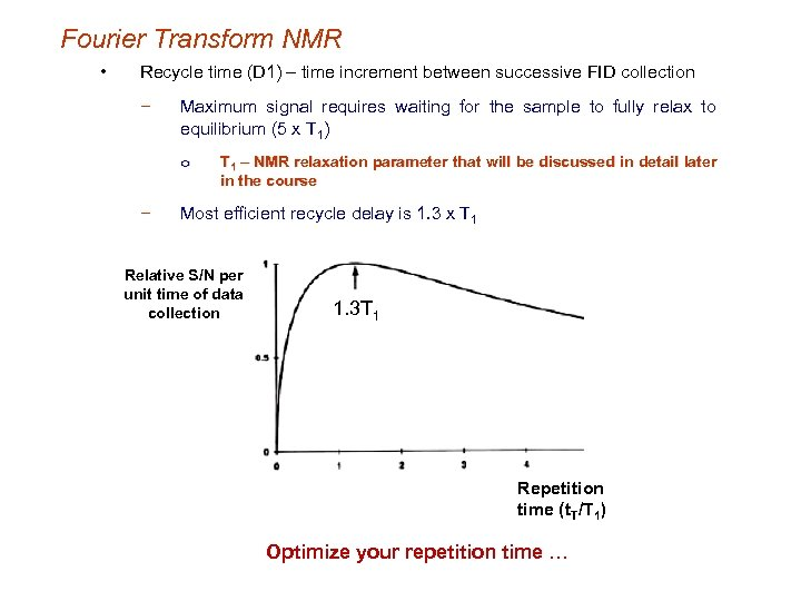 Fourier Transform NMR • Recycle time (D 1) – time increment between successive FID