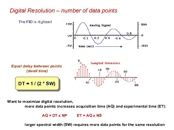 Digital Resolution – number of data points The FID is digitized Equal delay between