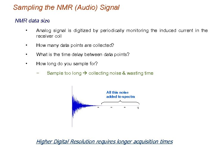 Sampling the NMR (Audio) Signal NMR data size • Analog signal is digitized by
