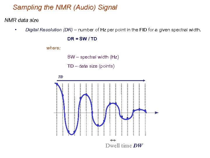 Sampling the NMR (Audio) Signal NMR data size • Digital Resolution (DR) – number