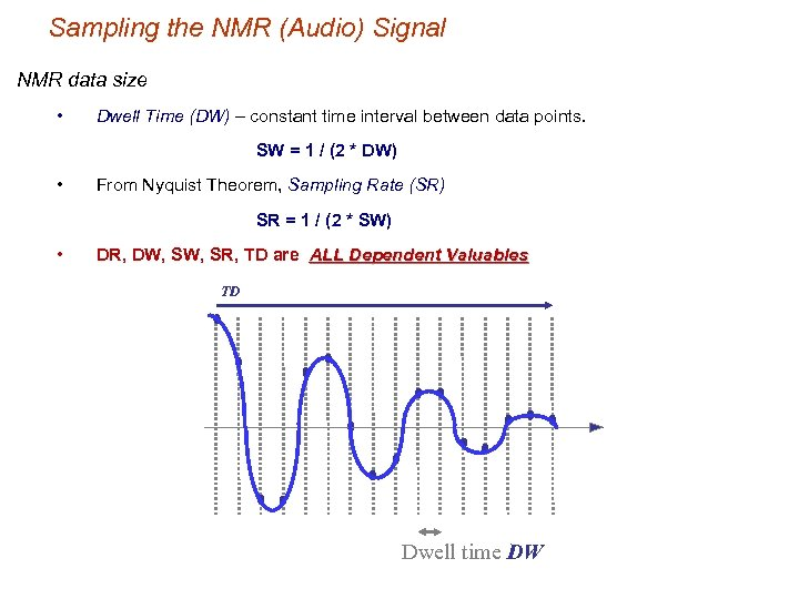 Sampling the NMR (Audio) Signal NMR data size • Dwell Time (DW) – constant