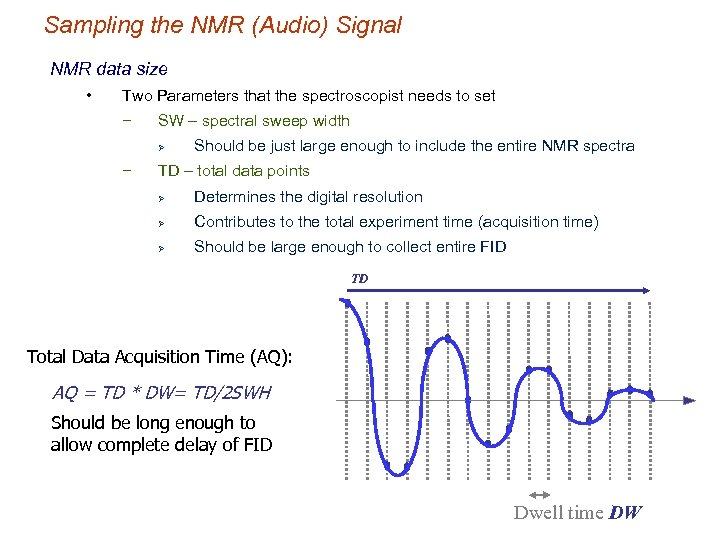 Sampling the NMR (Audio) Signal NMR data size • Two Parameters that the spectroscopist