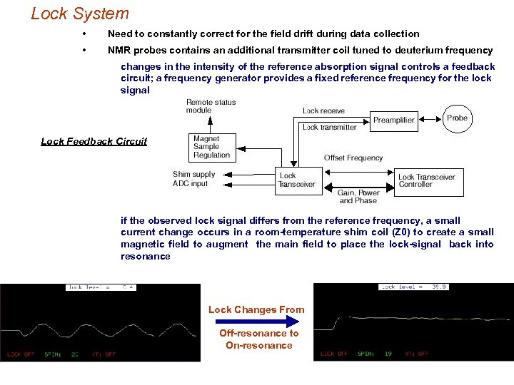 Lock System • Need to constantly correct for the field drift during data collection