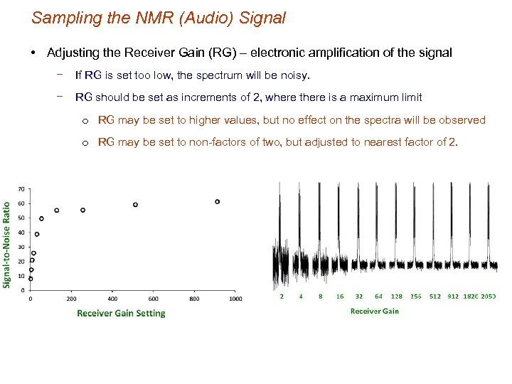 Sampling the NMR (Audio) Signal • Adjusting the Receiver Gain (RG) – electronic amplification