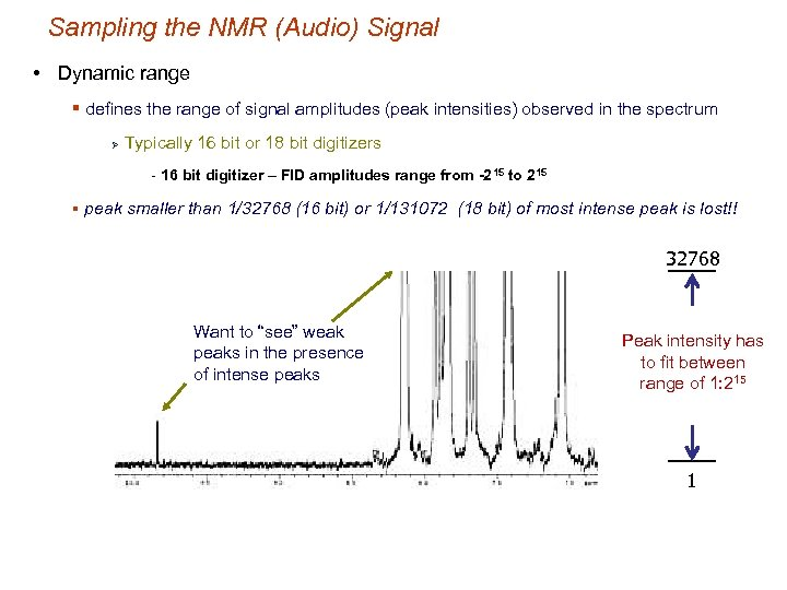 Sampling the NMR (Audio) Signal • Dynamic range § defines the range of signal