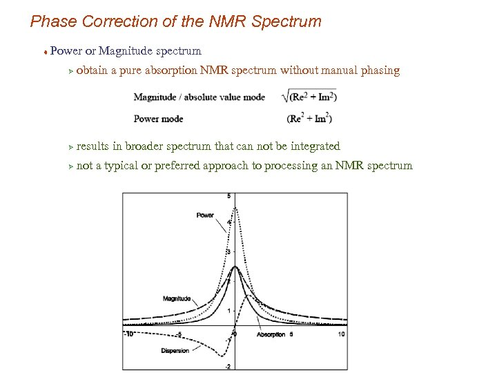 Phase Correction of the NMR Spectrum t Power or Magnitude spectrum Ø obtain a