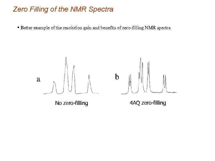 Zero Filling of the NMR Spectra • Better example of the resolution gain and