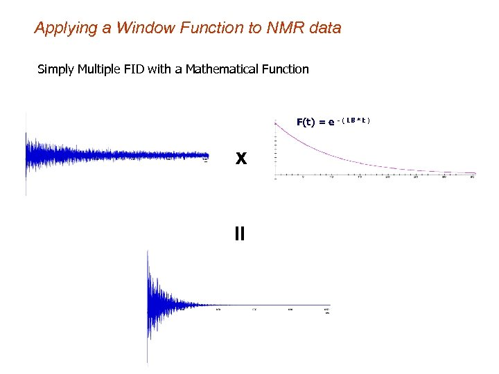 Applying a Window Function to NMR data Simply Multiple FID with a Mathematical Function