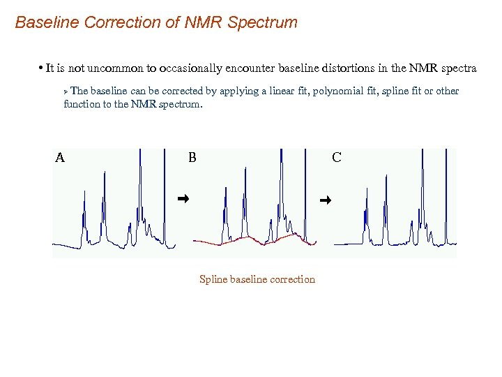 Baseline Correction of NMR Spectrum • It is not uncommon to occasionally encounter baseline