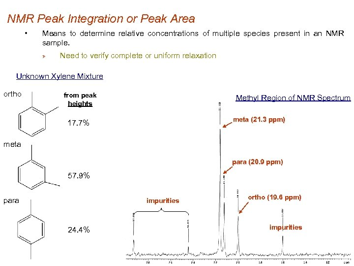 NMR Peak Integration or Peak Area • Means to determine relative concentrations of multiple