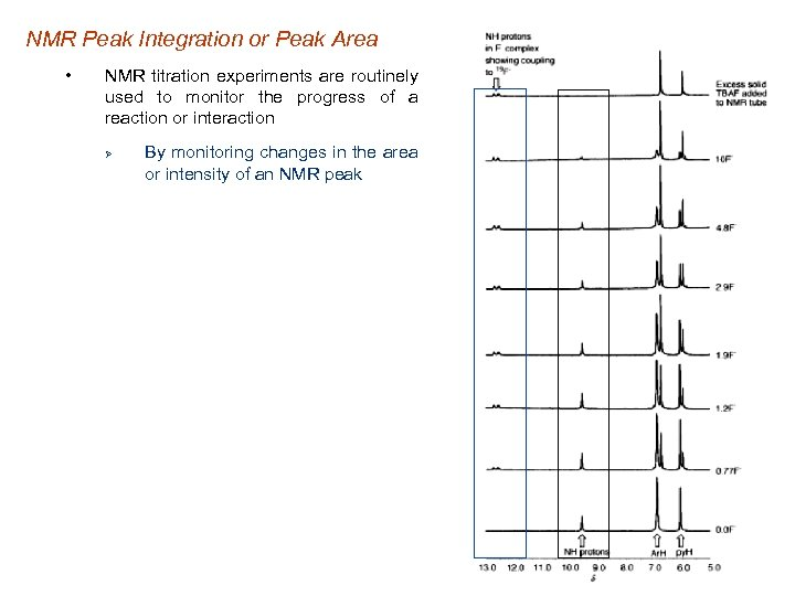 NMR Peak Integration or Peak Area • NMR titration experiments are routinely used to